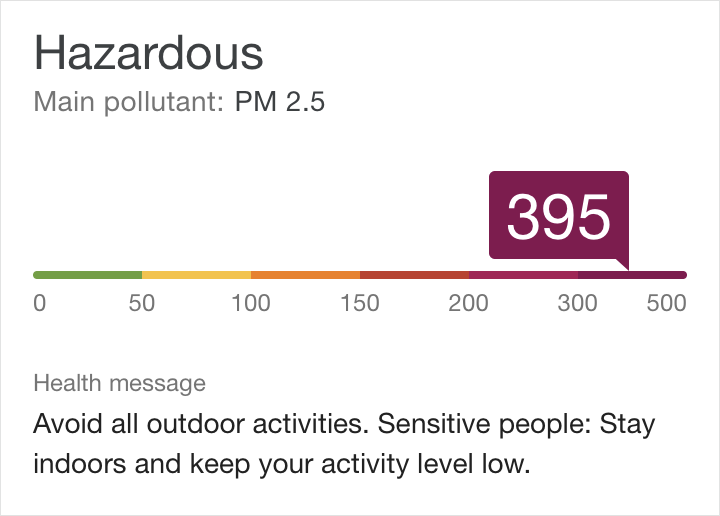 Screenshot of smoke level